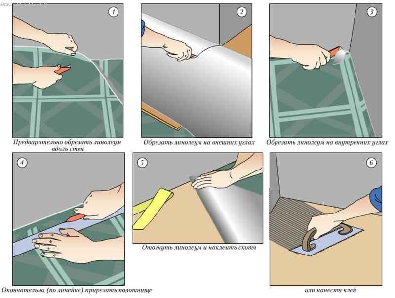 Как и из чего сделать полы в подвале | Раскройка и укладка линолеума