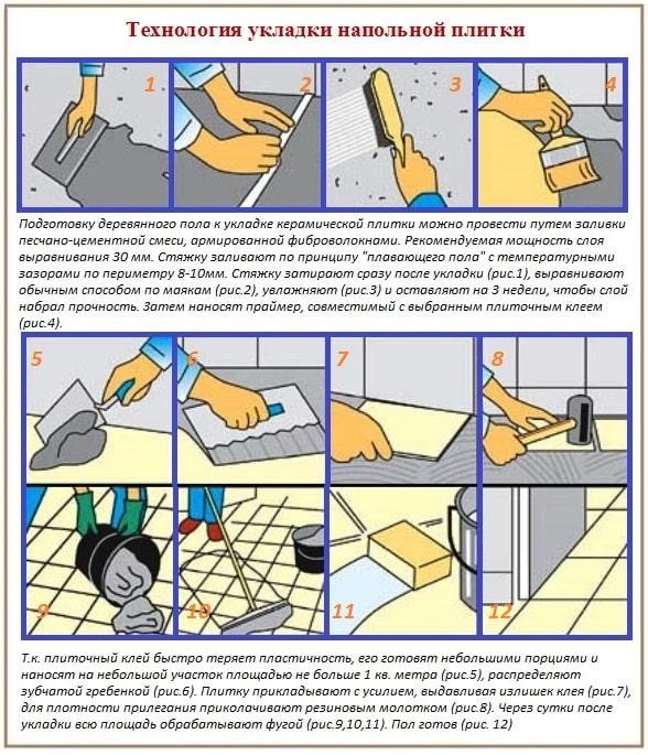 Как и из чего сделать полы в подвале | Технология укладки напольной плитки