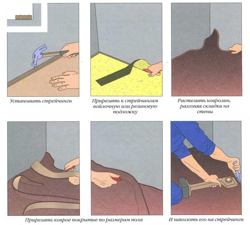 Пошаговая инструкция укладки ковролина | Технология укладки натурального ковролина