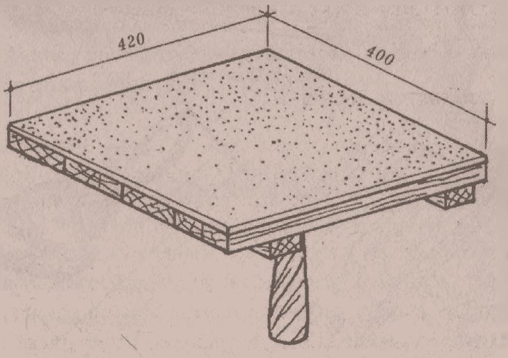 Инструменты для кирпичной кладки | Инструменты и приборы для строительных работ