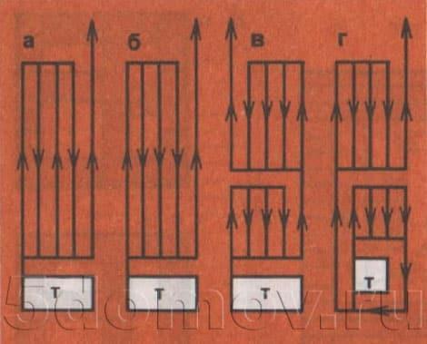 Рис. 7. Схемы движения газов в бытовых печах. а — многооборотная печь с вертикальными каналами; б — однооборотная печь; в — печь с верхней и нижней отопительными камерами; г — печь с усиленным нижним обогревом с верхней и нижней отопительными камерами.