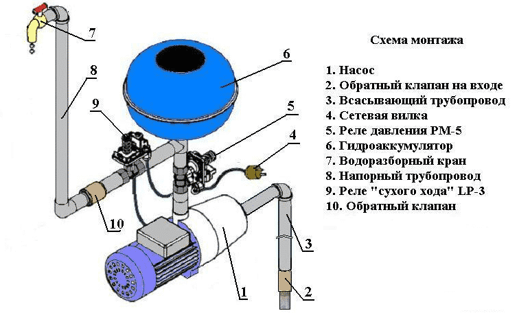 Пример схемы монтажа реле защиты от сухого хода