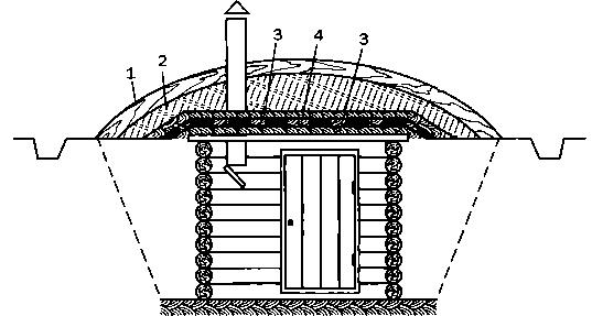 Устройство крыши погреба: 1 — дерн; 2 — глина; 3 — рубероид; 4 — накат.