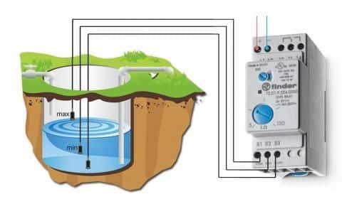 Реле контроля уровня воды размещают на нескольких точках глубины колодца