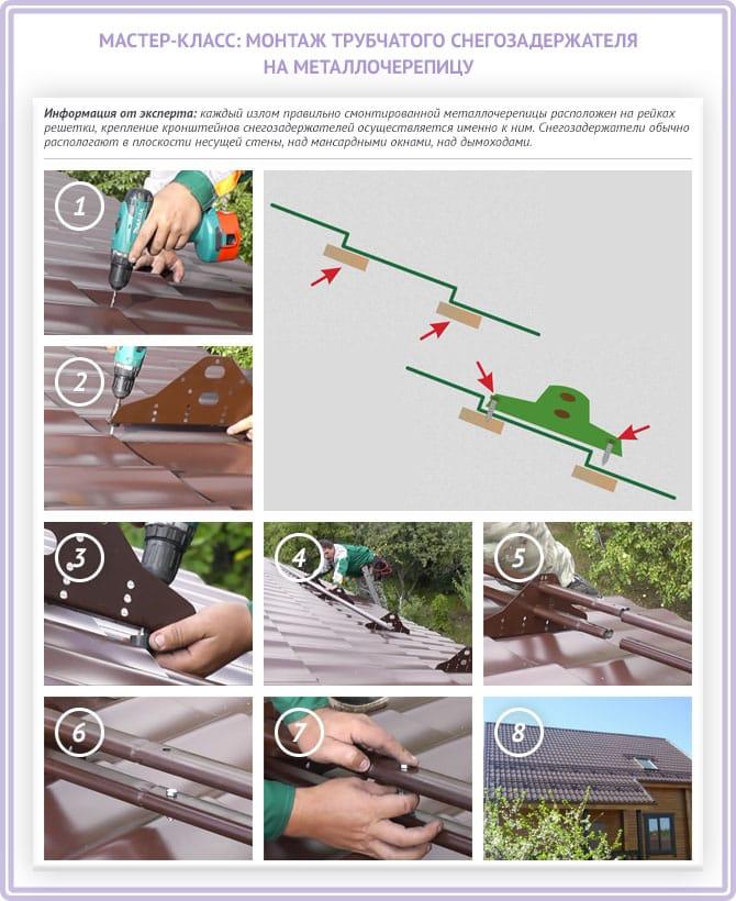 Монтаж трубчатых снегозадержатей на металлочерепицу