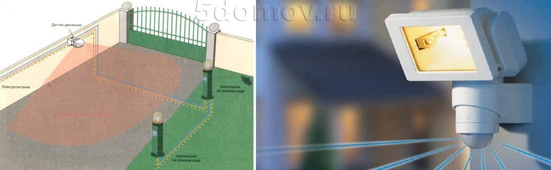 Использование различных видов датчиков движения для освещения двора:  1 - отдельный датчик, 2 - светильник со встроенным датчиком