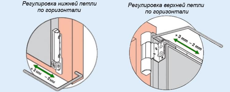 Регулировка пластиковых окон