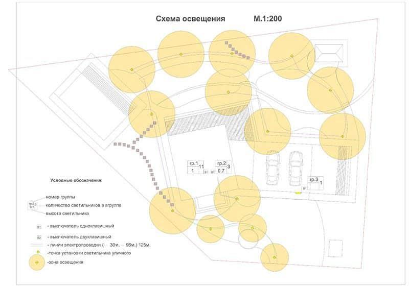 Пример схемы освещение загородного участка