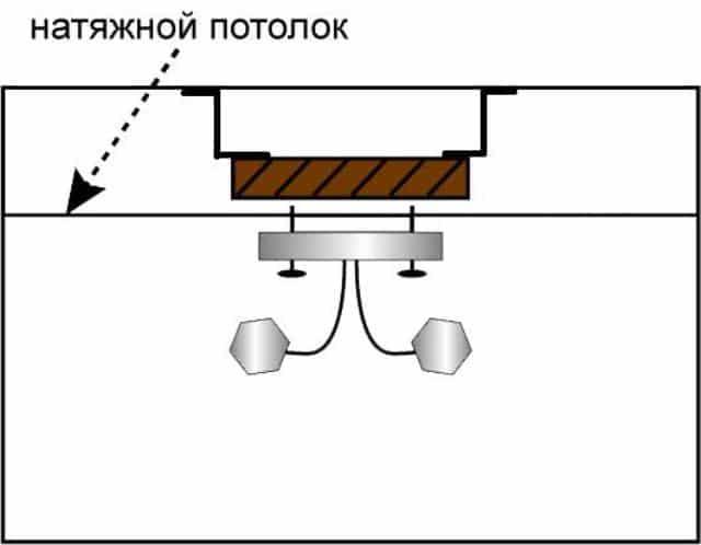 Схема монтажа люстры под на натяжной потолок