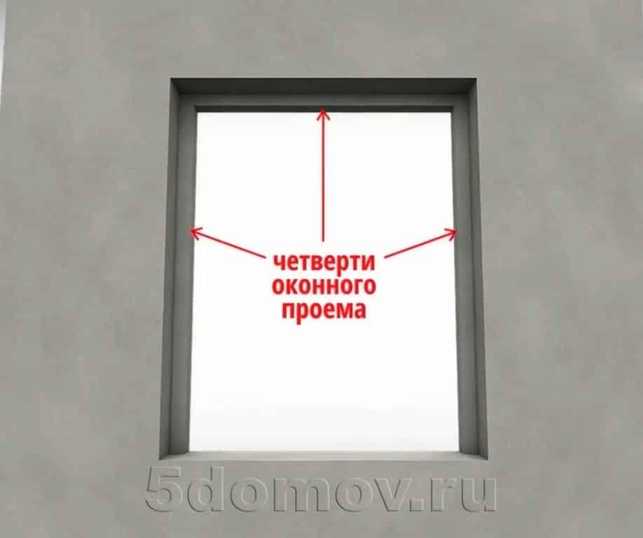 Расположение четвертей оконного проема (вид из помещения)