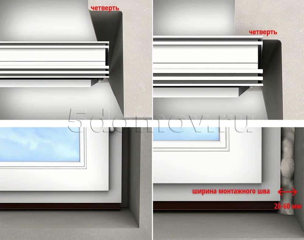 Установка окна по ширине на боковые четверти. <br /> С каждой стороны рамы необходимо оставлять зазоры в несколько миллиметров для монтажного шва.