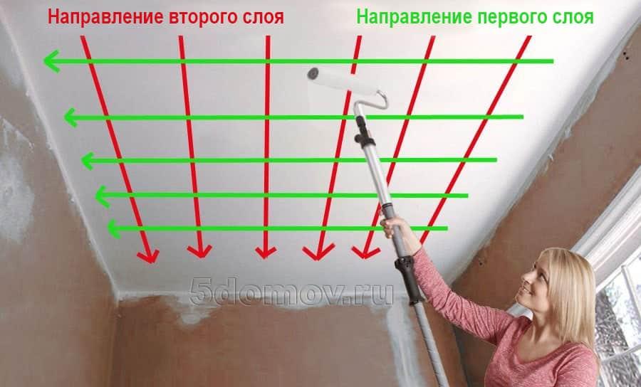 Как покрасить потолочную плитку | Чем и как покрасить потолочную плитку