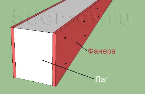 Усиление лаг при помощи накладок из фанеры или ОСП плит | Чем можно усилить лаги второго этажа