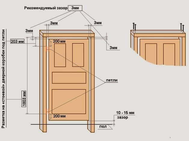 Рекомендации по обустройству правильных зазоров | Чем и как заделать щель в двери