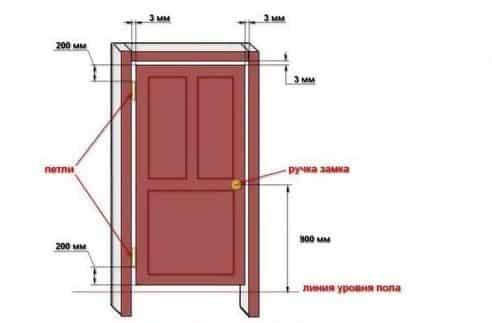 Без щелей – никак | Чем и как заделать щель в двери