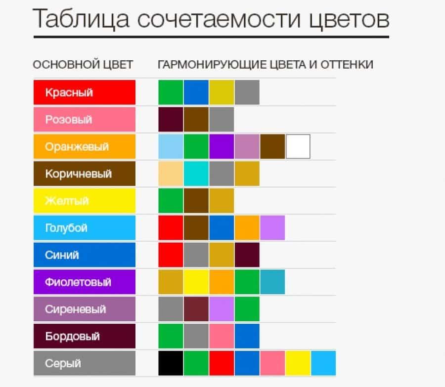 Сочетание фронтона с цветом других наружных поверхностей | Цвета фронтонов: как подобрать, как сочетать