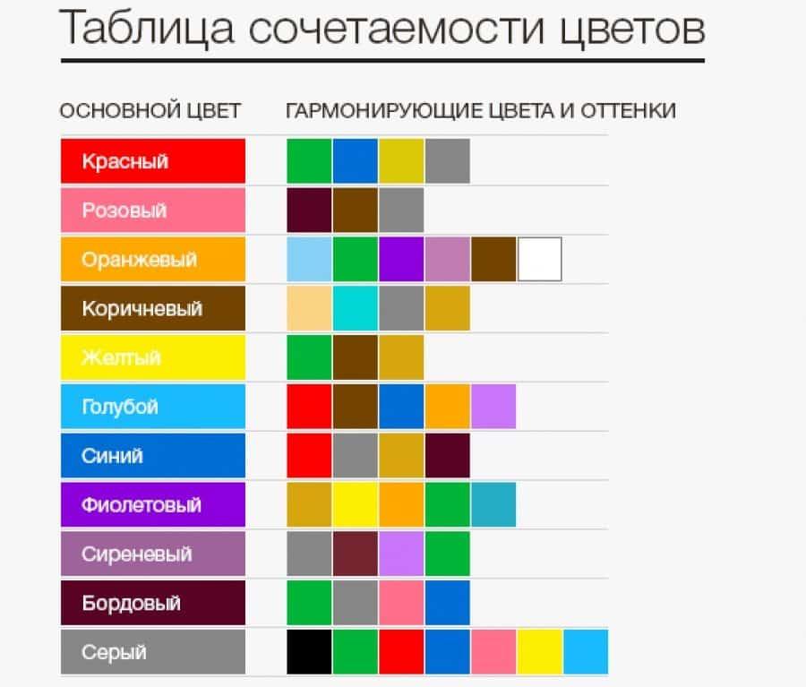 Как подобрать два цвета обоев