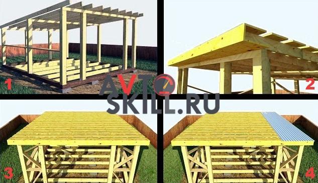 Односкатная крыша | Гараж из дерева своими руками