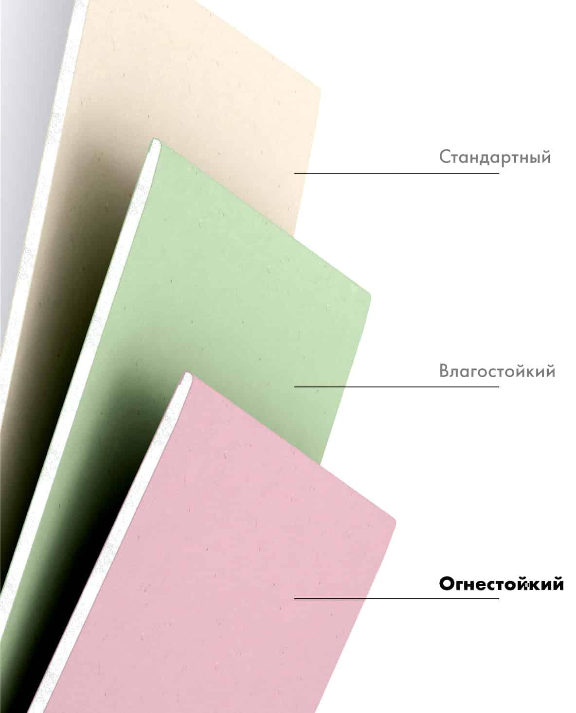 Разновидности гипсокартона | Чем лучше потолки из гипсокартна
