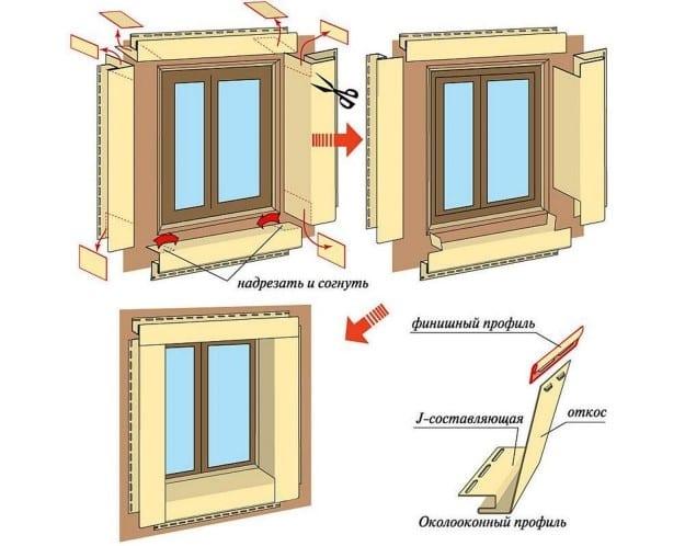 Изготовление короба | Фальш-окно с подсветкой своими руками: пошаговая инструкция