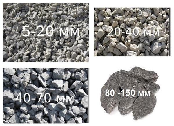 Объем гравия в бетоне расщепление бетона