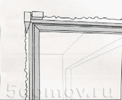 Как установить межкомнатную дверь без порога — этапы монтажа