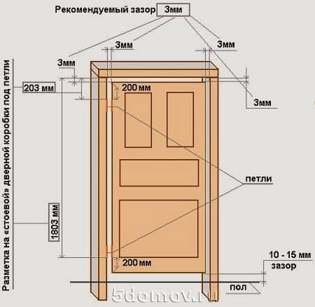 Правила установки межкомнатных дверей | Как установить межкомнатную дверь без порога