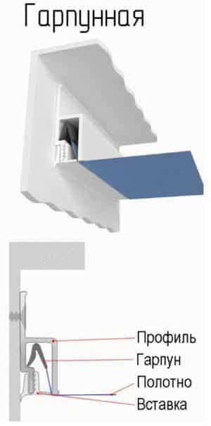 Способы крепления натяжных потолков | Установка тканевых натяжных потолков: пошаговая инструкция монтажа своими руками