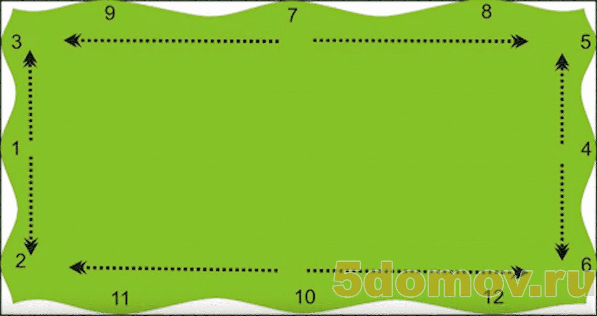 Установка тканевого натяжного потолка (клипсовым креплением) | Установка тканевых натяжных потолков: пошаговая инструкция монтажа своими руками