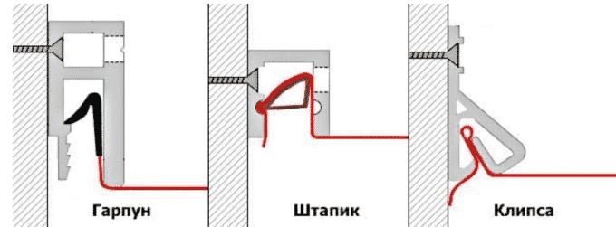 Виды натяжных потолков и их системы крепления | Как снять натяжной потолок своими руками