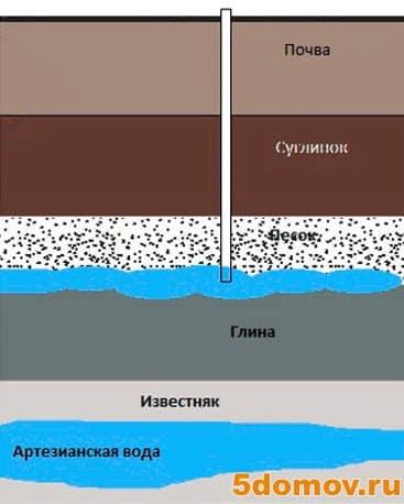kak-proburit-skvazhinu-svoimi-rukami-udarno-kanatnyim-sposobom_66