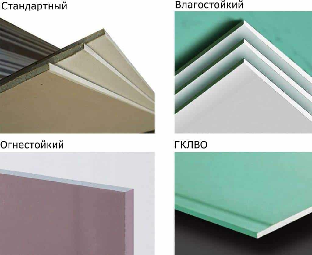 Какой гипсокартон выбрать для потолка | Короб из гипсокартона на потолке под натяжной потолок